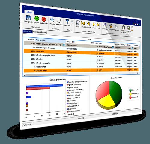 PRIM logiciel